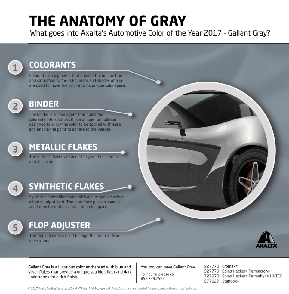 Color Block The Anatomy Of Gray