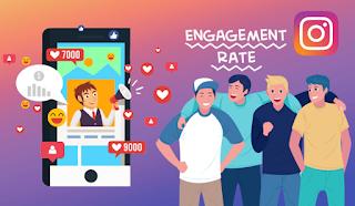 Layanan Komentar Instagram Mediakomen Mampu Tingkatkan Engagament Rate