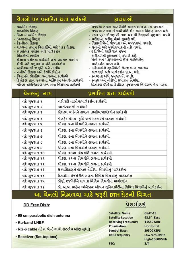 Vande Gujarat  Educational TV Channel List 2020