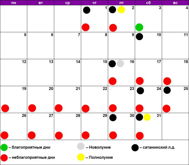 Лунный календарь чистки лица октябрь 2020