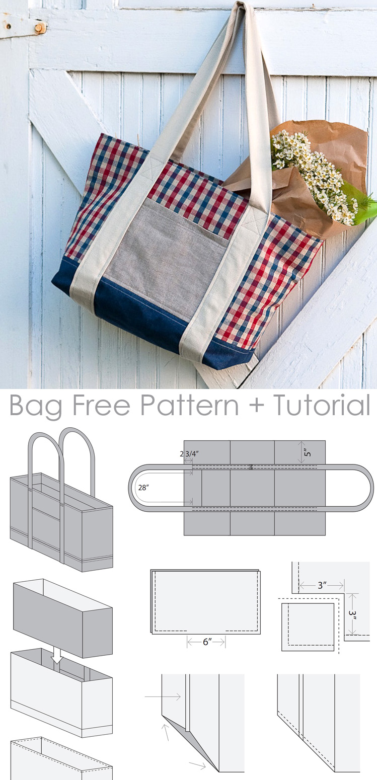 Farmers Market Tote Bag Tutorial + Pattern