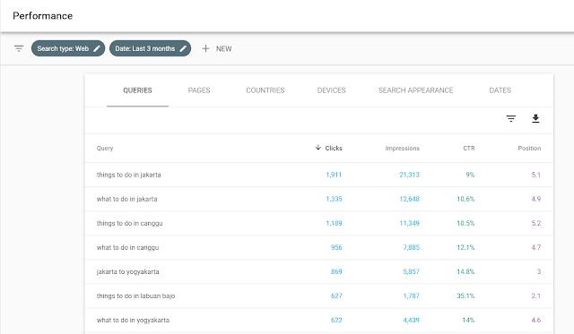 performance-data