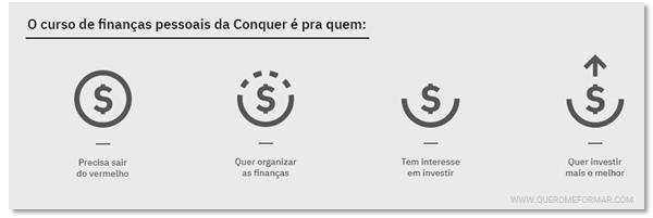 Imagem Informativa Curso Online de Finanças Pessoais GRATUITO Com Certificado de Conclusão pela Escola Conquer