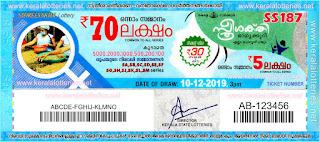"KeralaLotteries.net, ""kerala lottery result 10.12.2019 sthree sakthi ss 187"" 10th December 2019 result, kerala lottery, kl result,  yesterday lottery results, lotteries results, keralalotteries, kerala lottery, keralalotteryresult, kerala lottery result, kerala lottery result live, kerala lottery today, kerala lottery result today, kerala lottery results today, today kerala lottery result, 10 12 2019, 10.12.2019, kerala lottery result 10-12-2019, sthree sakthi lottery results, kerala lottery result today sthree sakthi, sthree sakthi lottery result, kerala lottery result sthree sakthi today, kerala lottery sthree sakthi today result, sthree sakthi kerala lottery result, sthree sakthi lottery ss 187 results 10-12-2019, sthree sakthi lottery ss 187, live sthree sakthi lottery ss-187, sthree sakthi lottery, 10/12/2019 kerala lottery today result sthree sakthi, 10/12/2019 sthree sakthi lottery ss-187, today sthree sakthi lottery result, sthree sakthi lottery today result, sthree sakthi lottery results today, today kerala lottery result sthree sakthi, kerala lottery results today sthree sakthi, sthree sakthi lottery today, today lottery result sthree sakthi, sthree sakthi lottery result today, kerala lottery result live, kerala lottery bumper result, kerala lottery result yesterday, kerala lottery result today, kerala online lottery results, kerala lottery draw, kerala lottery results, kerala state lottery today, kerala lottare, kerala lottery result, lottery today, kerala lottery today draw result,"