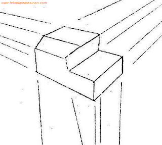 gambar proyeksi/piktorial perspektif