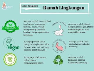 Label kosmetik ramah lingkungan