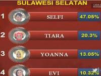 SELFI Asal Soppeng Sukses Wakili SulSel ke LIDA Indosiar 2018