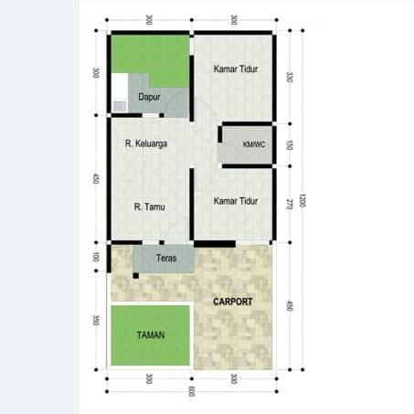 Desain Rumah Minimalis Sederhana Dengan Denah Fungsional