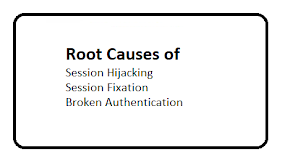 Root Causes of Session Hijacking and Session Fixation and Broken Authentication