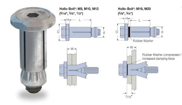 hollo-bolts
