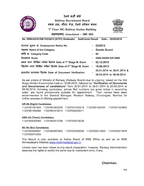 RRB+Ahmedabad+NTPC+Goods+Guard+Addl+results+03+2012
