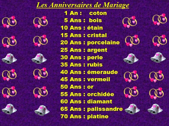 Connu Calendrier de mariage anniversaire - Idées cadeaux JZ11