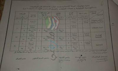 مواصفات الورقة الامتحانية للصف الثالث الاعدادي الترم الأول 2017