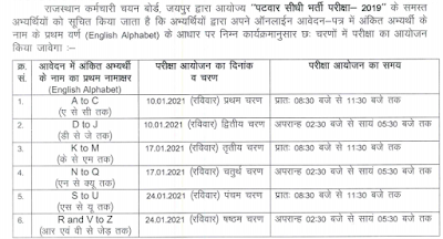 RSMSSB Patwari Exam Date