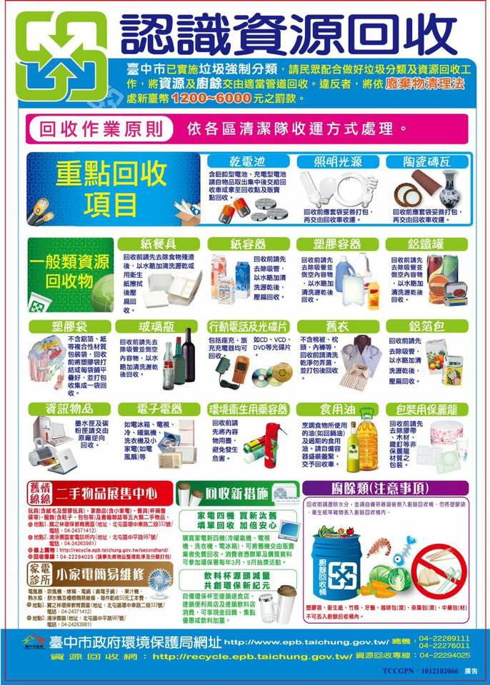 永慶林建宏: 認識資源回收