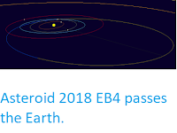 http://sciencythoughts.blogspot.co.uk/2018/03/asteroid-2018-eb4-passes-earth.html