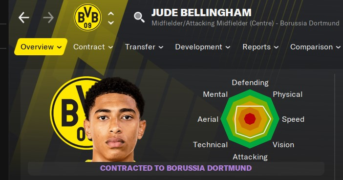 Jude Bellingham Football Manager 2021 FM21 FM2021