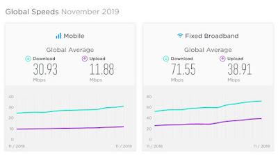 internet-mundo-noviembre-2019