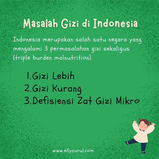 masalah gizi di indonesia