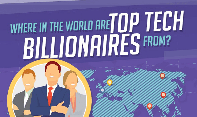 Image: Where in the World Are Top Tech Billionaires From?
