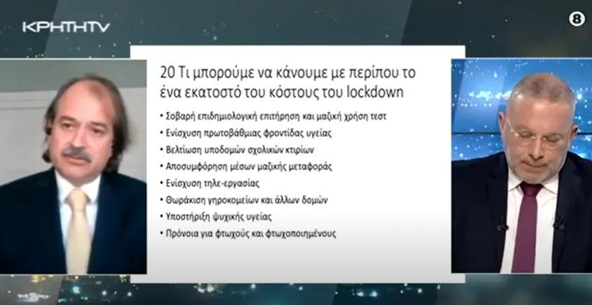Ιωαννίδης: «Τα μέτρα κατά του κορωνοϊού δημιουργούν εξαθλιωμένους και οργισμένους ανθρώπους» – ΒΙΝΤΕΟ