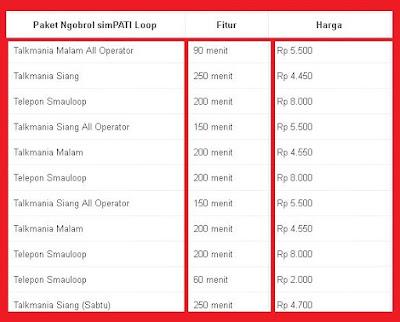 Bagaimana cara mengaktifkan paket Nelpon kartu Simpati Cara Membeli paket Nelpon Telkomsel Aktifkan TM Simpati As dan Loop