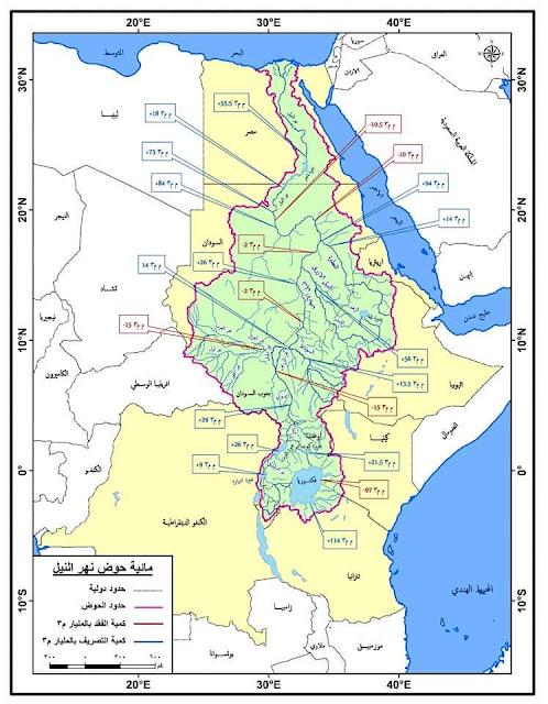 خريجة مائية نهر النيل