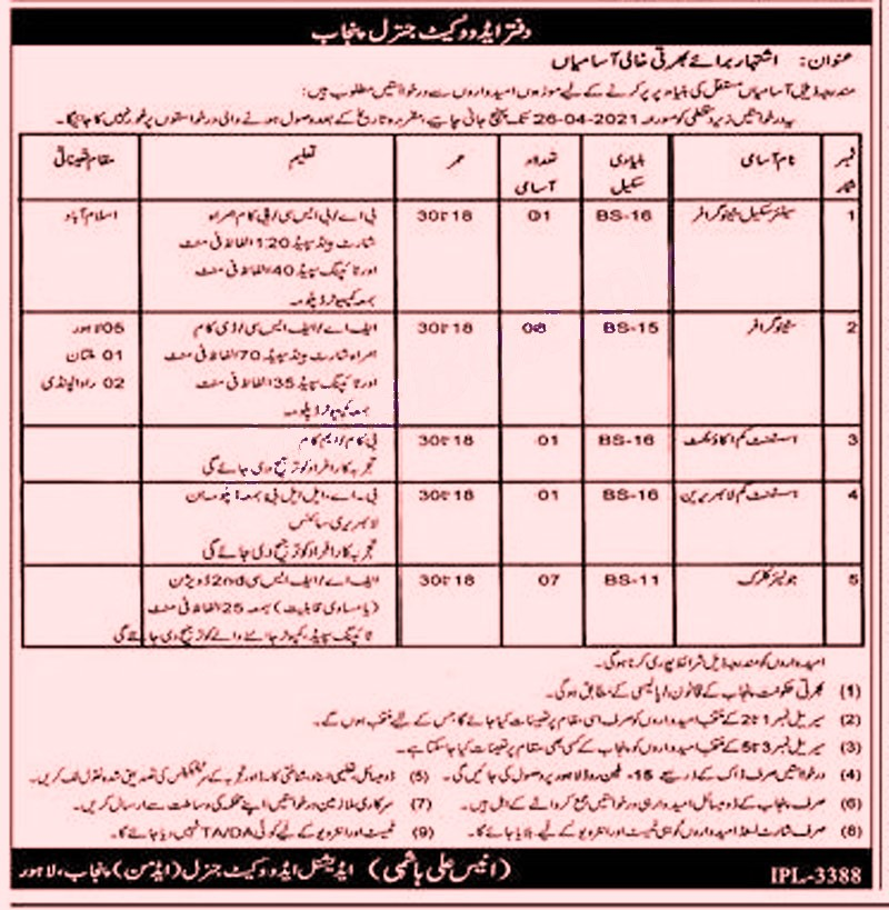 Office of Advocate General Punjab Jobs 2021 Pakistan