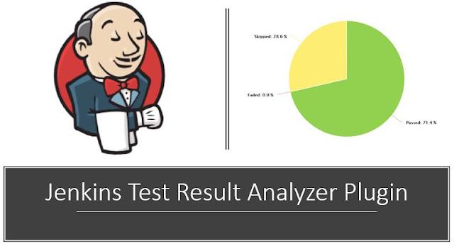 Jenkins Test Result Analyzer Plugin