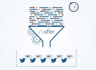Filtering tweets