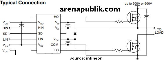 Cara Membuat Controller BLDC