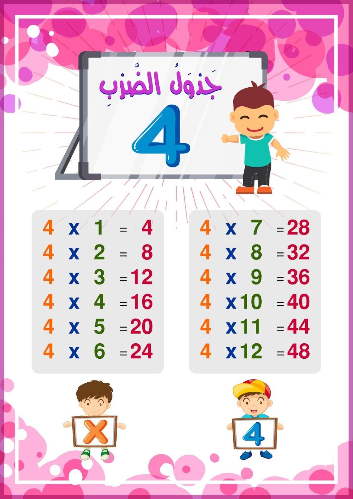 جدول الضرب 4