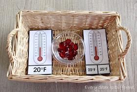 Temperature Clip Cards