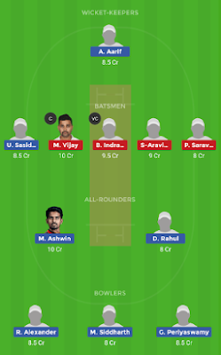 CHE vs RUB dream 11 team | RUB vs CHE