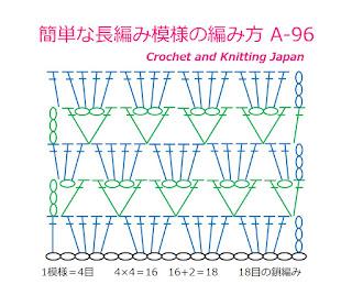 初心者さんでも簡単に編める模様編みです。くさり編みと長編みで編みます。 ★編み図はこちらをご覧ください。