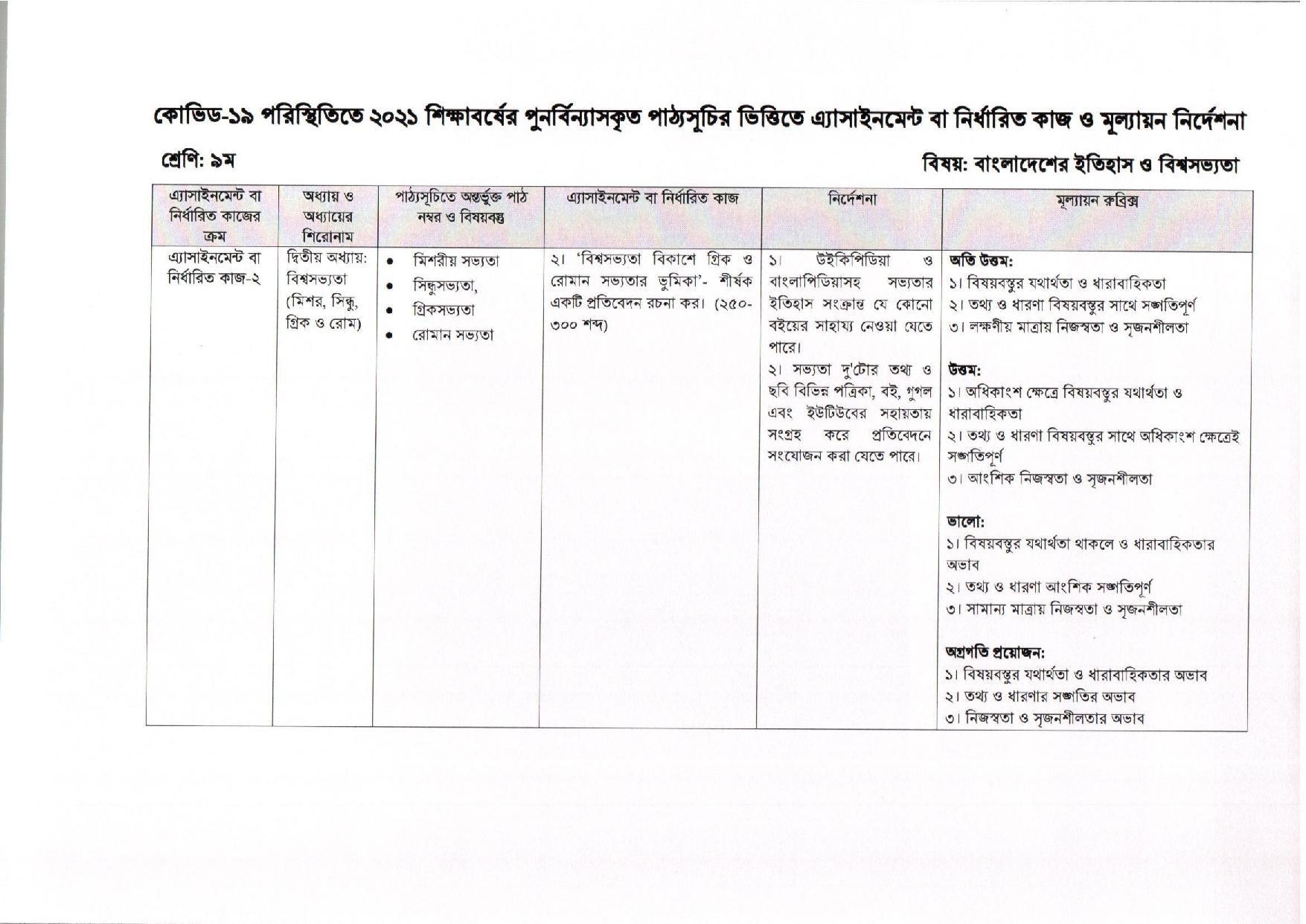 ২০২১ সালের মাধ্যমিক ৬ষ্ঠ থেকে ৯ম এ্যাসাইনমেন্ট ৯ম সপ্তাহের প্রকাশhttps://www.banglanewsexpress.com/