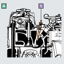 Perbedaan paling mendasar antara mesin bensin dan mesin Diesel adalah pada sistem pengapi Jenis-jenis Sistem Pemanas Awal Pada Mesin Diesel