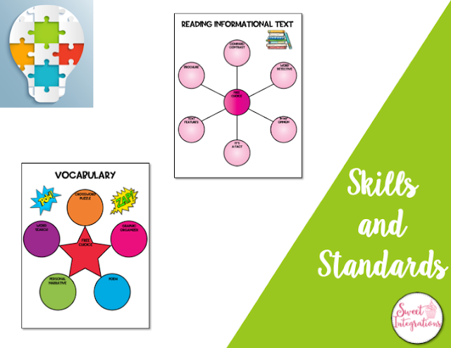 Skills and standards with choice board templates