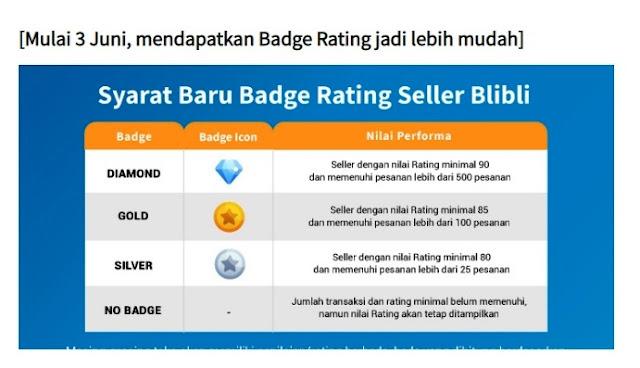 kriteria badge rating seller di blibli