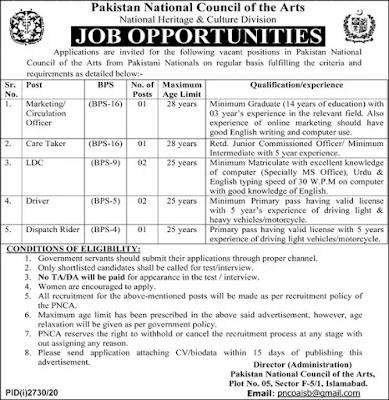 Pakistan National Council of Arts Jobs December 2020