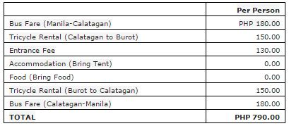 Expenses Budget Itinerary Burot Beach Batangas