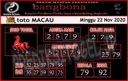 Prediksi Bangbona Toto Macau Minggu 22 November 2020
