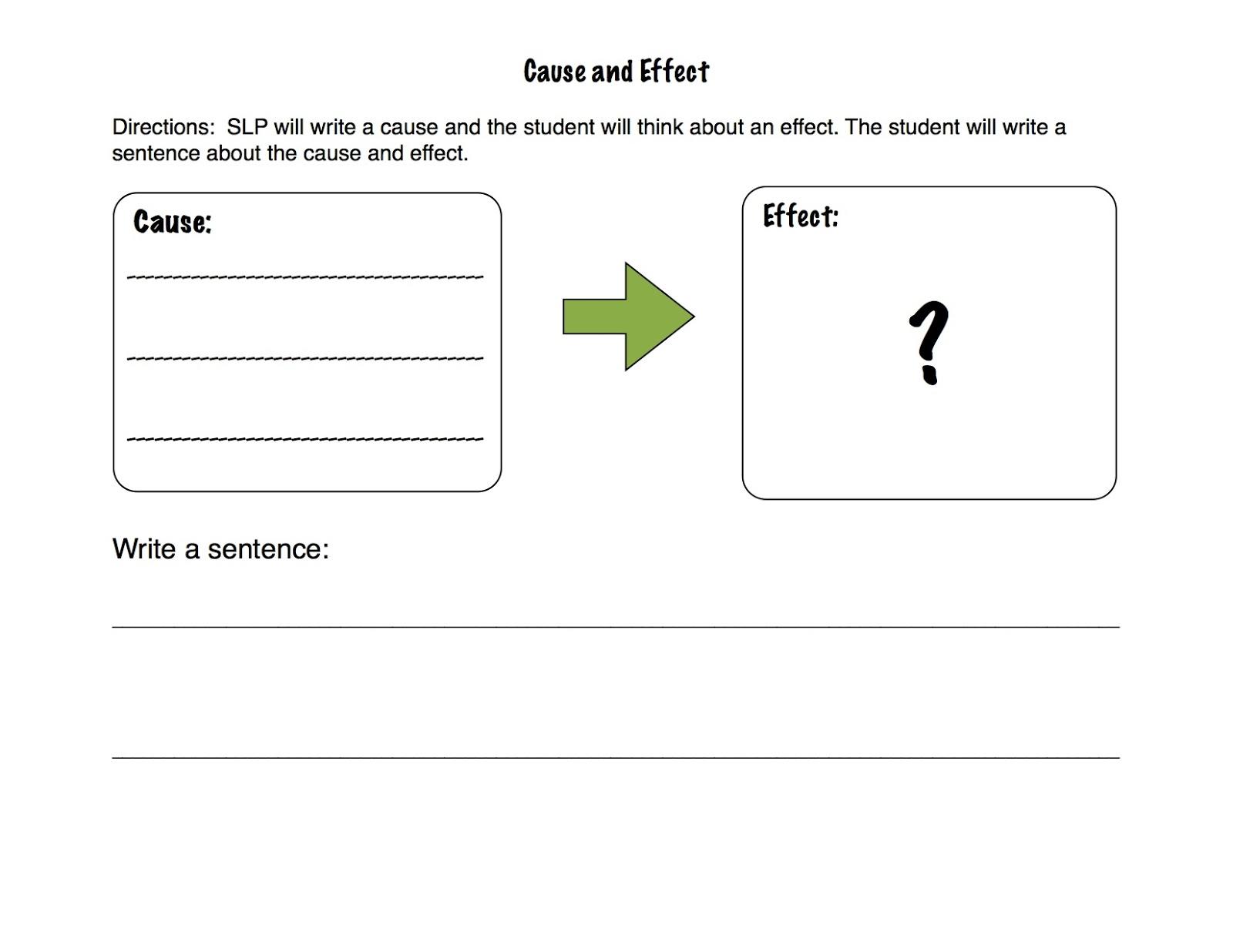 Cause And Effect Venn Diagram Trailer Wiring 4 Pin Flat Creative Preceptor