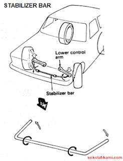 Stabilizer Bar