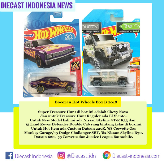 Bocoran Hot Wheels Box B 2017 (Welcome Mr. Landy)