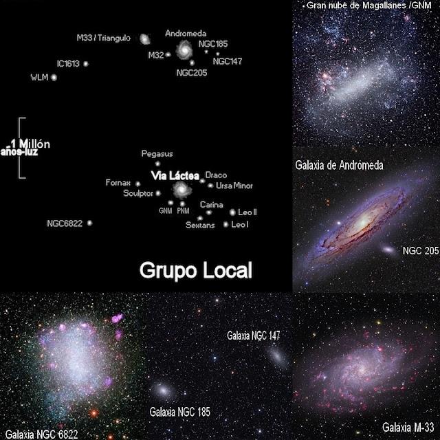 Resultado de imagen de grupo local via lactea
