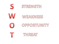 Membuat Analisis SWOT dan Contohnya pada Perusahaan dan Pribadi