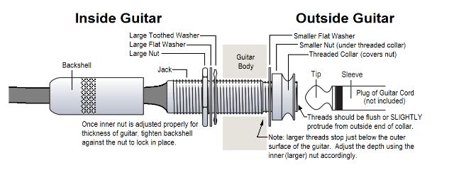 Endpin Jack Wiring Diagram