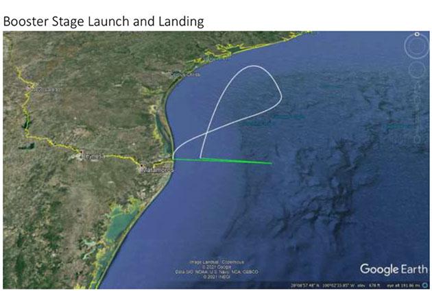 Starship booster landing profile for orbital flight test (Source: FCC filings)