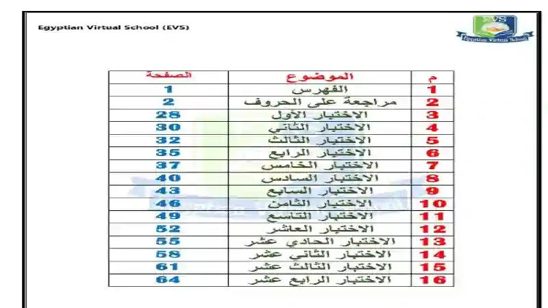 مراجعة على الحروف الابجدية + 14 امتحان لغة عربية للصف الاول الابتدائى الترم الاول 2021